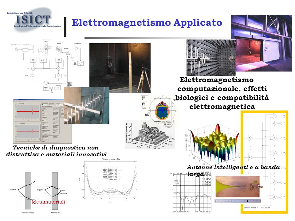 Elettromagnetismo Applicato Antenne intelligenti e a banda larga Metamateriali Tecniche di diagnostica non- distruttiva e materiali innovativi Elettro