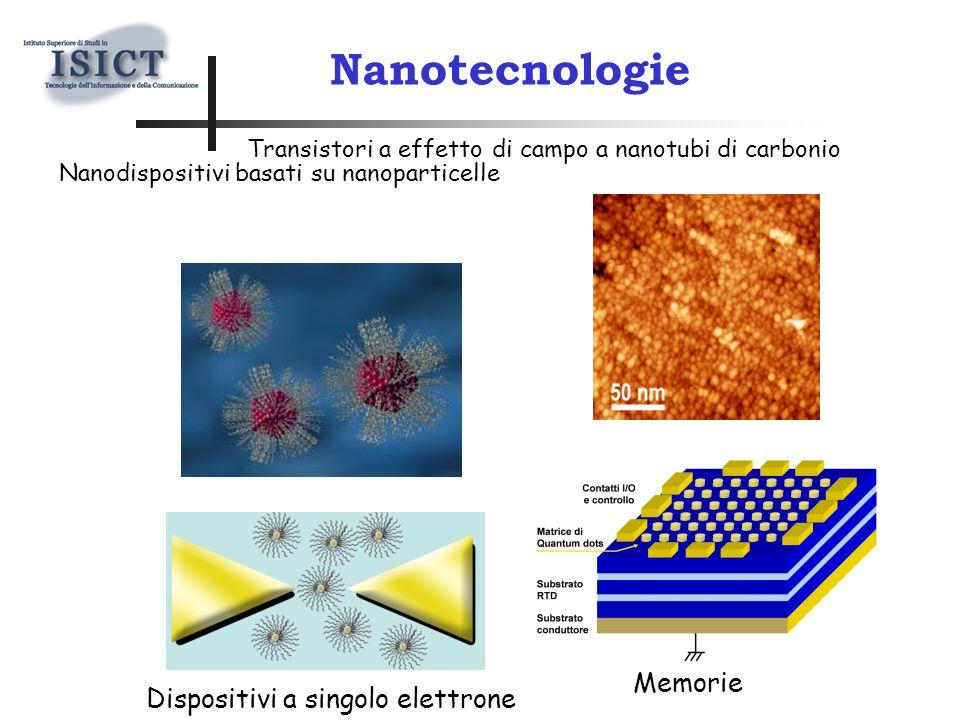 Nanotecnologie Nanodispositivi basati su nanoparticelle Dispositivi a singolo elettrone Memorie Transistori a effetto di campo a nanotubi di carbonio