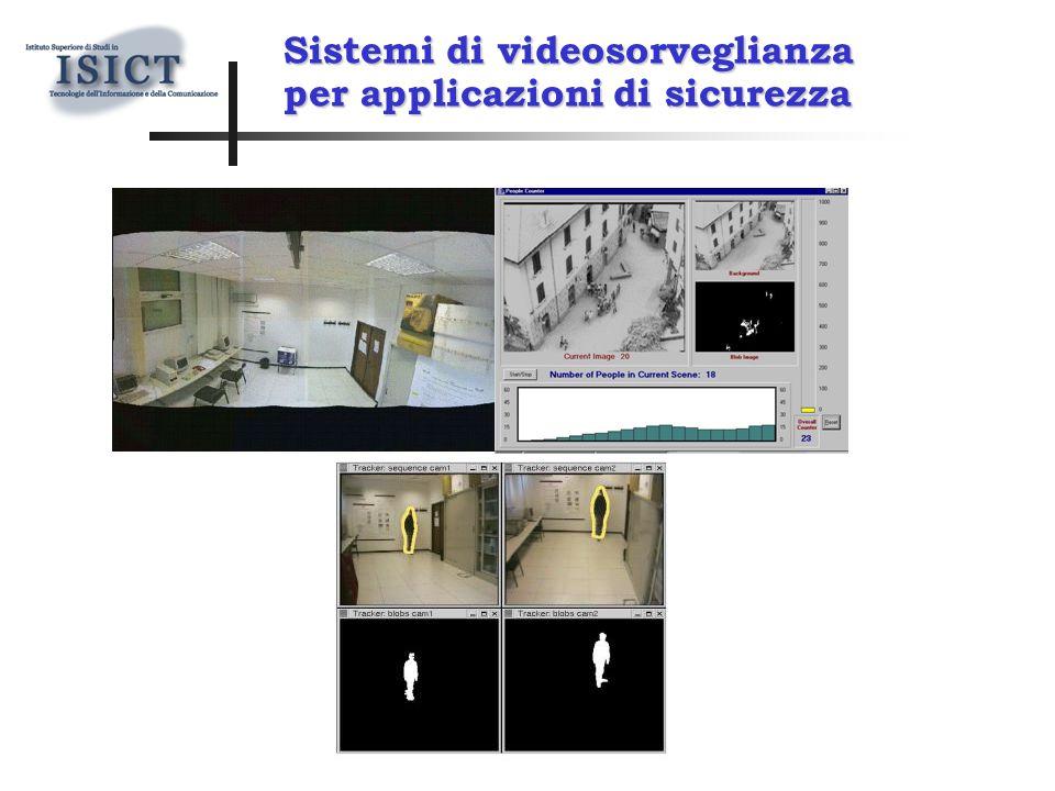 Sistemi di videosorveglianza per applicazioni di sicurezza