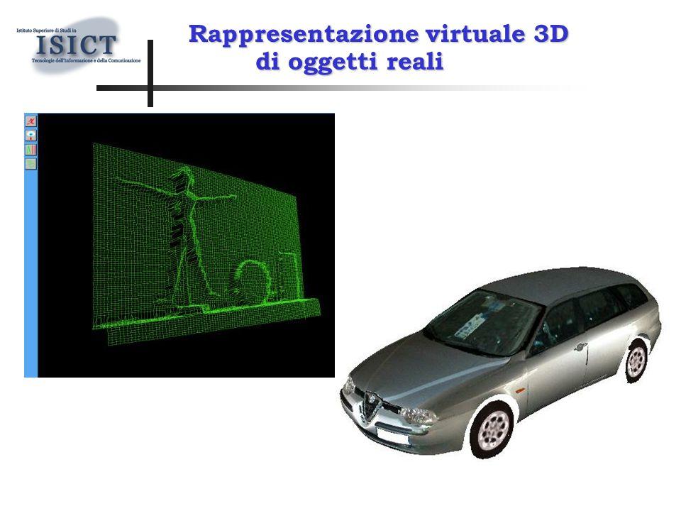 Rappresentazione virtuale 3D di oggetti reali