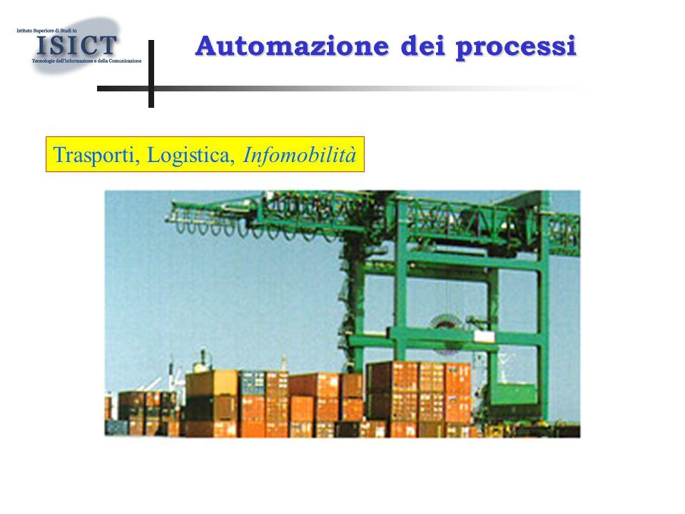Automazione dei processi Trasporti, Logistica, Infomobilità