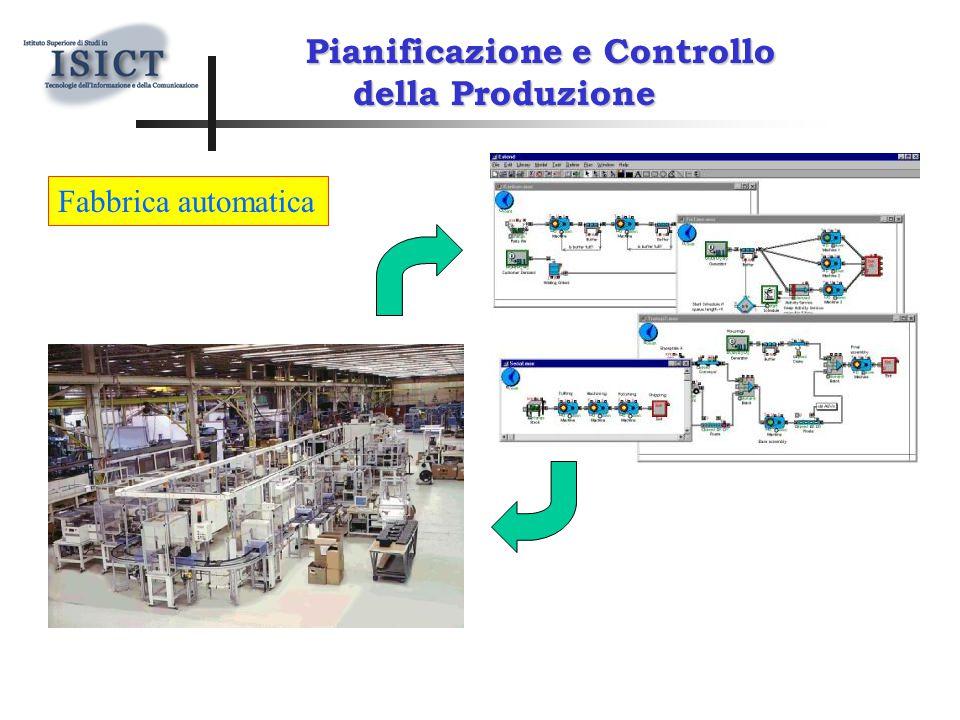 Pianificazione e Controllo della Produzione Fabbrica automatica