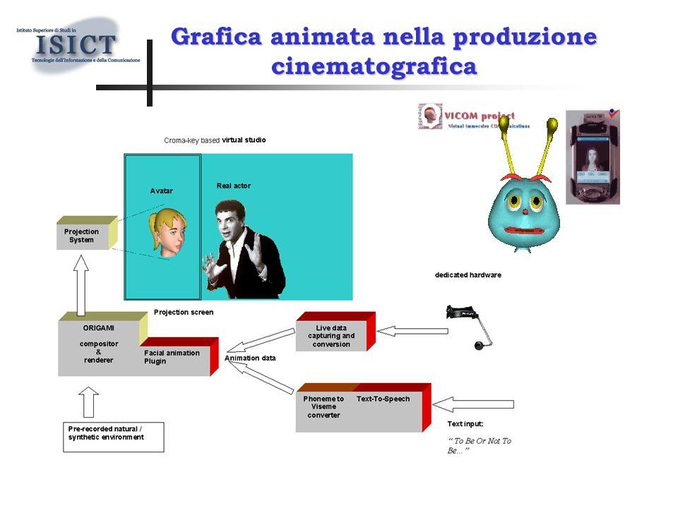 Grafica animata nella produzione cinematografica