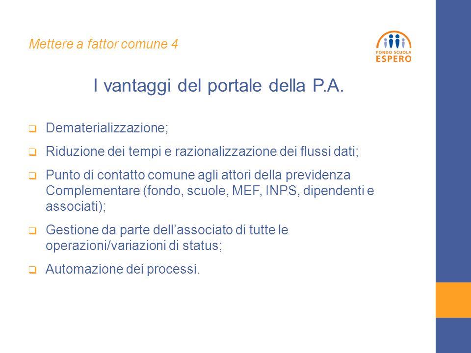  Dematerializzazione;  Riduzione dei tempi e razionalizzazione dei flussi dati;  Punto di contatto comune agli attori della previdenza Complementare (fondo, scuole, MEF, INPS, dipendenti e associati);  Gestione da parte dell'associato di tutte le operazioni/variazioni di status;  Automazione dei processi.