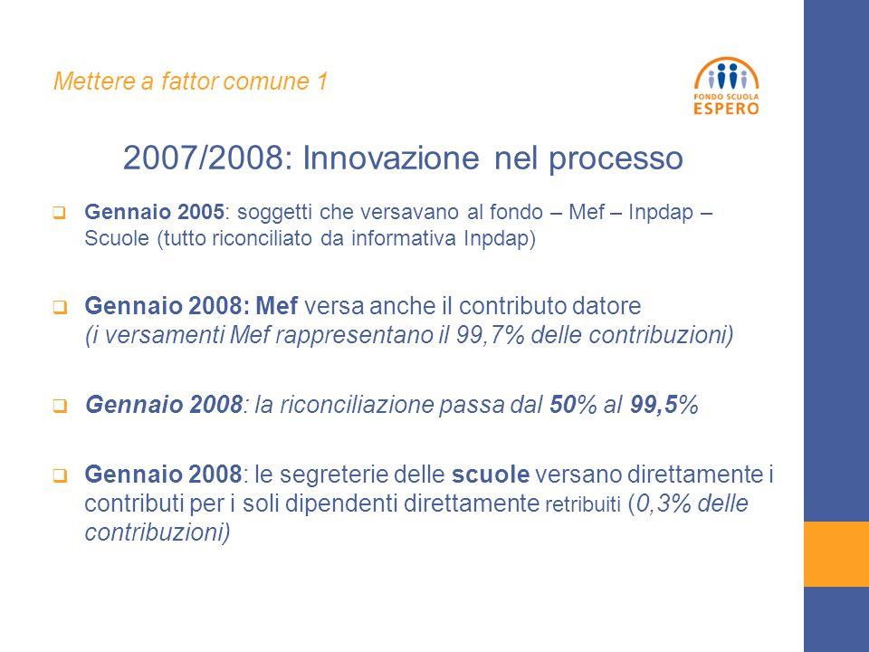 Gennaio 2005: soggetti che versavano al fondo – Mef – Inpdap – Scuole (tutto riconciliato da informativa Inpdap)  Gennaio 2008: Mef versa anche il