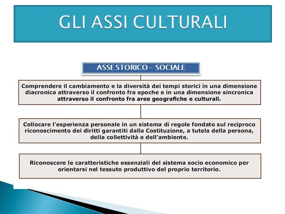 ASSE STORICO - SOCIALE