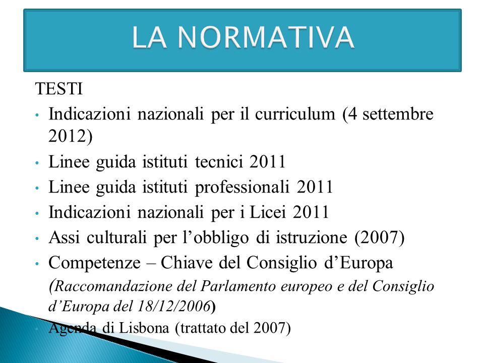 TESTI Indicazioni nazionali per il curriculum (4 settembre 2012) Linee guida istituti tecnici 2011 Linee guida istituti professionali 2011 Indicazioni