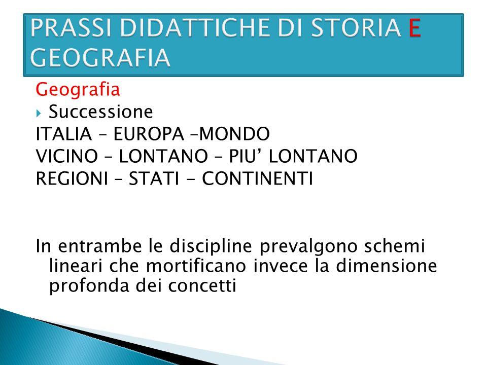 Geografia  Successione ITALIA – EUROPA –MONDO VICINO – LONTANO – PIU' LONTANO REGIONI – STATI - CONTINENTI In entrambe le discipline prevalgono schem