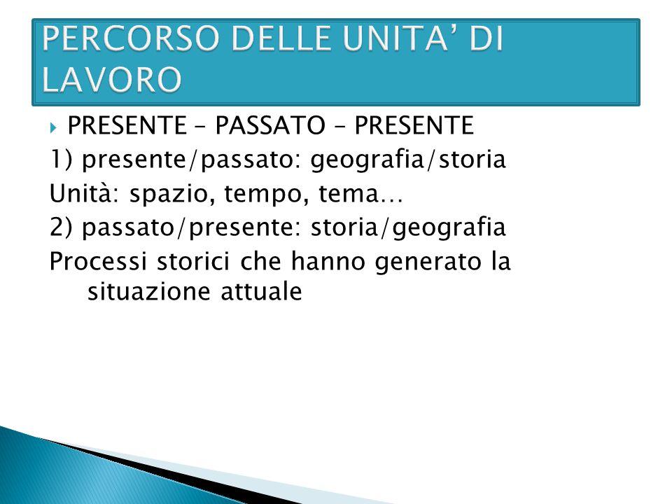  PRESENTE – PASSATO – PRESENTE 1) presente/passato: geografia/storia Unità: spazio, tempo, tema… 2) passato/presente: storia/geografia Processi stori