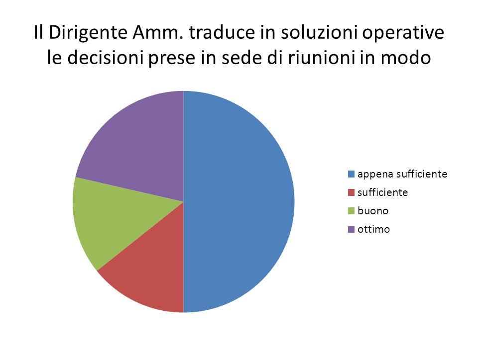 Il Dirigente Amm. traduce in soluzioni operative le decisioni prese in sede di riunioni in modo