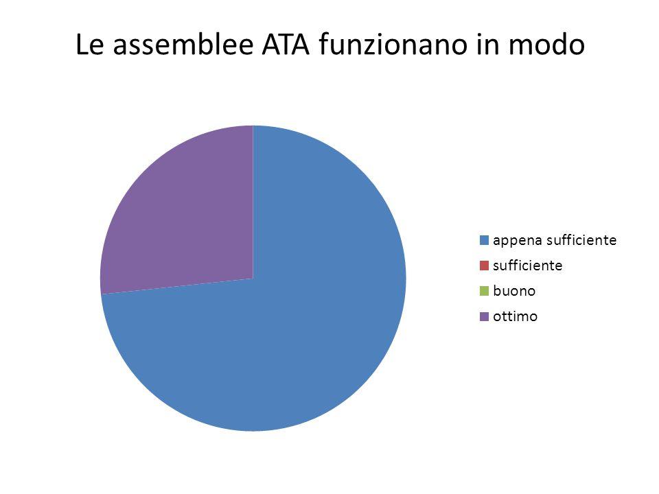 Le assemblee ATA funzionano in modo