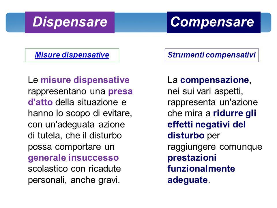 CompensareDispensare Misure dispensativeStrumenti compensativi Le misure dispensative rappresentano una presa d'atto della situazione e hanno lo scopo