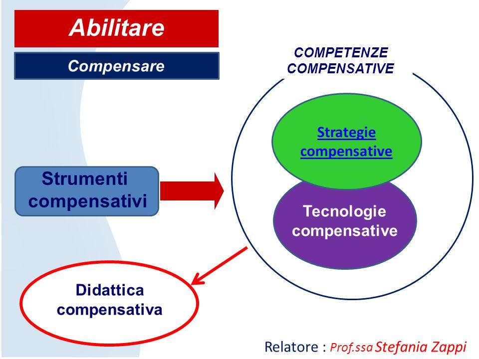 Compensare Strumenti compensativi Strategie compensative Tecnologie compensative COMPETENZE COMPENSATIVE Didattica compensativa Abilitare