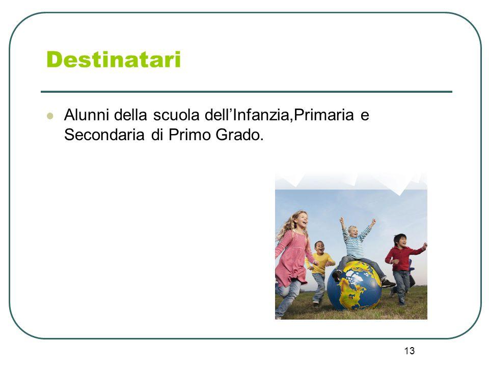 13 Destinatari Alunni della scuola dell'Infanzia,Primaria e Secondaria di Primo Grado.