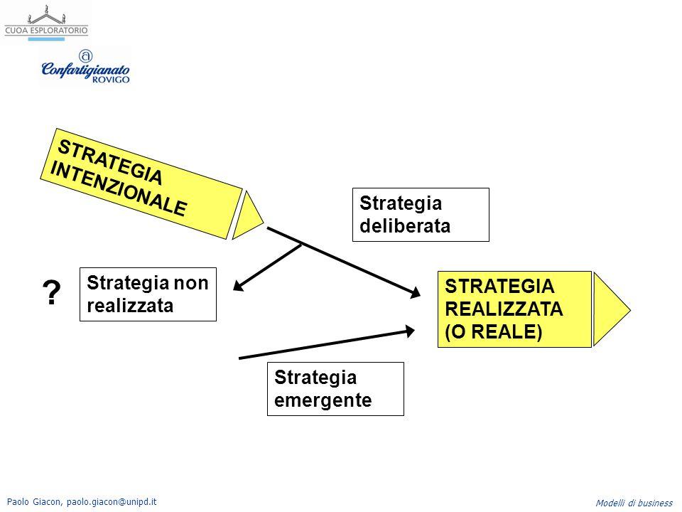 Paolo Giacon, paolo.giacon@unipd.it Modelli di business STRATEGIA REALIZZATA (O REALE) STRATEGIA INTENZIONALE Strategia non realizzata Strategia delib