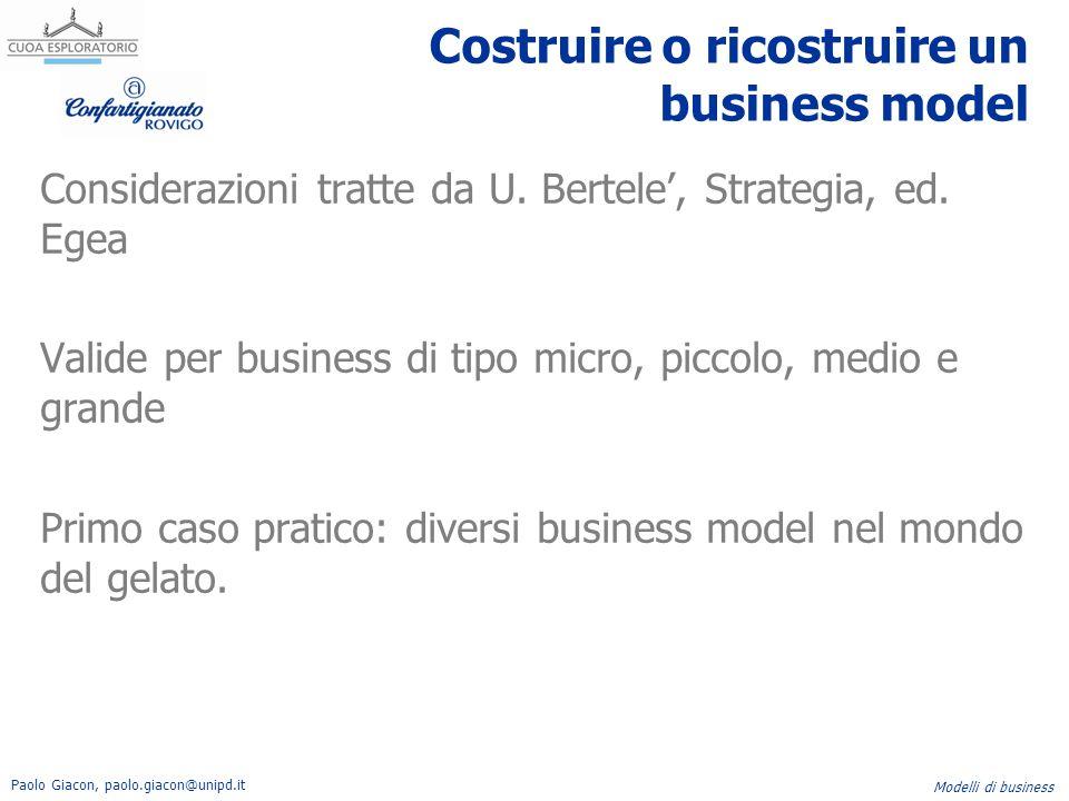 Paolo Giacon, paolo.giacon@unipd.it Modelli di business Costruire o ricostruire un business model Considerazioni tratte da U. Bertele', Strategia, ed.