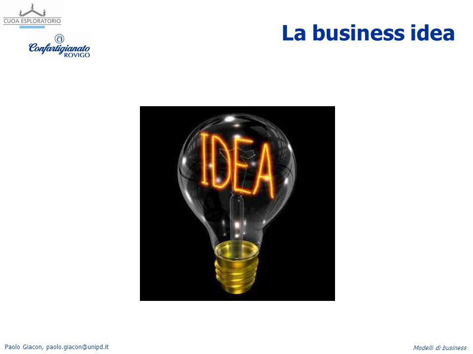 Paolo Giacon, paolo.giacon@unipd.it Modelli di business La business idea