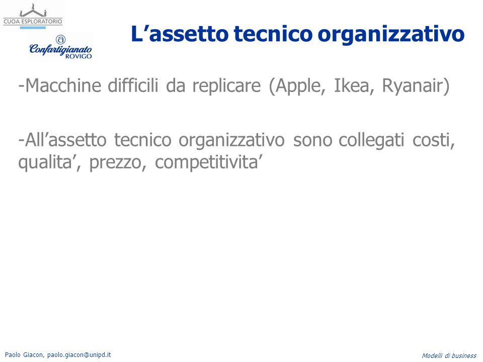 Paolo Giacon, paolo.giacon@unipd.it Modelli di business L'assetto tecnico organizzativo -Macchine difficili da replicare (Apple, Ikea, Ryanair) -All'a