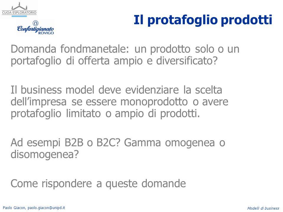 Paolo Giacon, paolo.giacon@unipd.it Modelli di business Il protafoglio prodotti Domanda fondmanetale: un prodotto solo o un portafoglio di offerta amp
