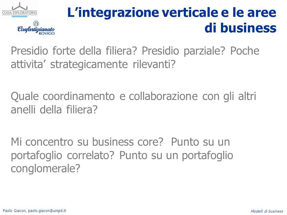 Paolo Giacon, paolo.giacon@unipd.it Modelli di business L'integrazione verticale e le aree di business Presidio forte della filiera? Presidio parziale