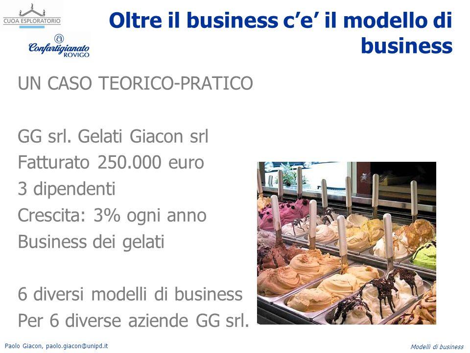 Paolo Giacon, paolo.giacon@unipd.it Modelli di business Oltre il business c'e' il modello di business UN CASO TEORICO-PRATICO GG srl. Gelati Giacon sr