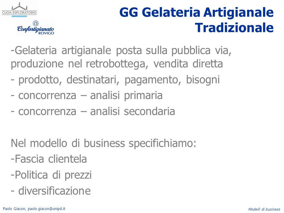 Paolo Giacon, paolo.giacon@unipd.it Modelli di business GG Gelateria Artigianale Tradizionale -Gelateria artigianale posta sulla pubblica via, produzi