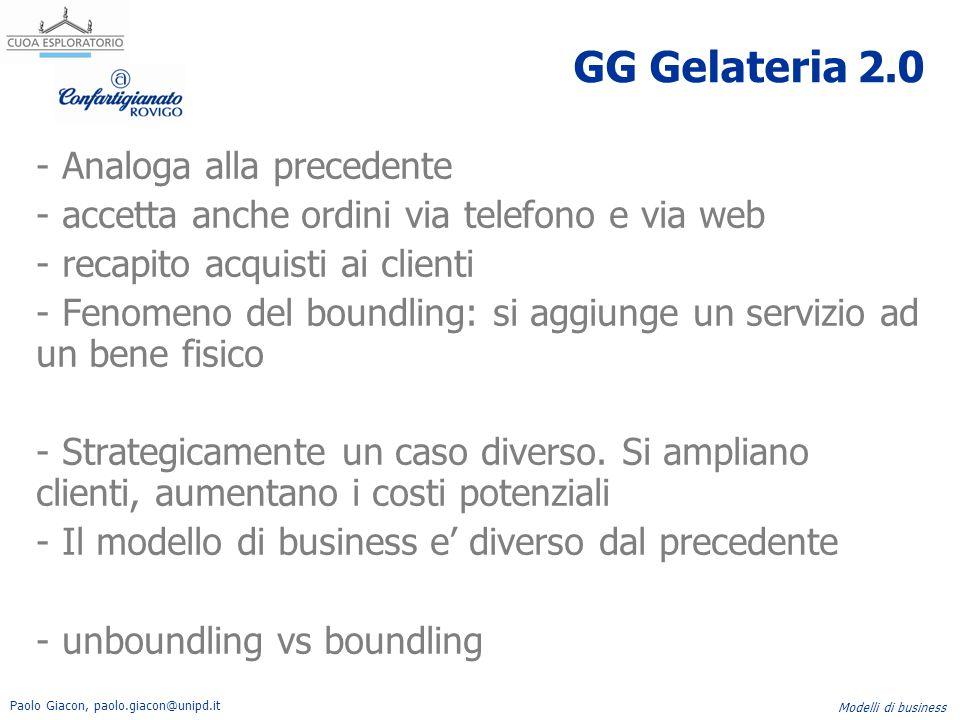 Paolo Giacon, paolo.giacon@unipd.it Modelli di business GG Gelateria 2.0 - Analoga alla precedente - accetta anche ordini via telefono e via web - rec
