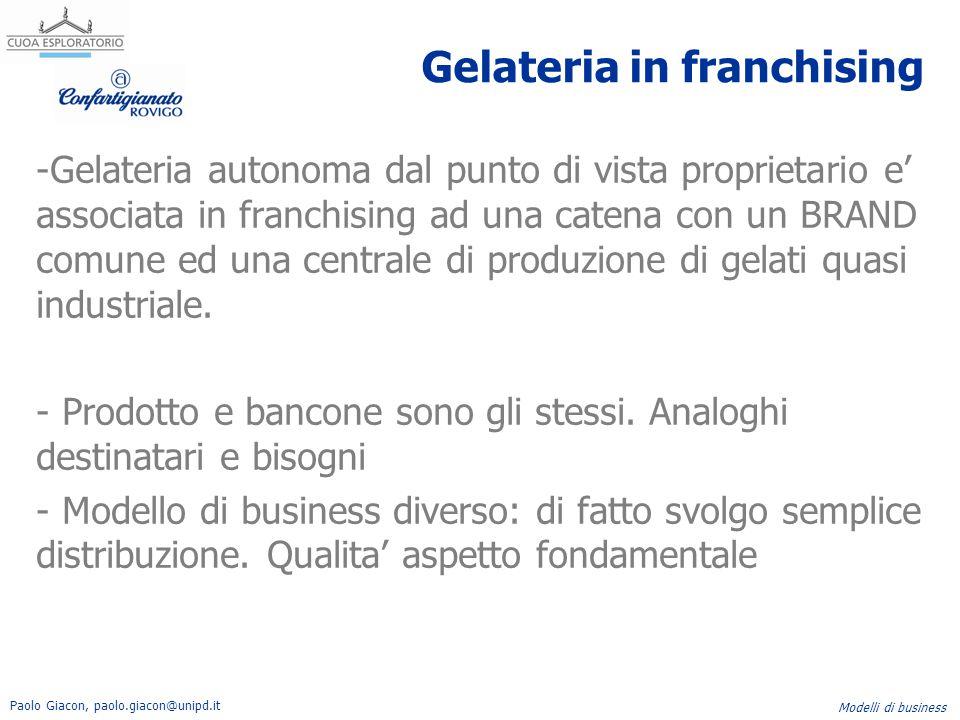 Paolo Giacon, paolo.giacon@unipd.it Modelli di business Gelateria in franchising -Gelateria autonoma dal punto di vista proprietario e' associata in f