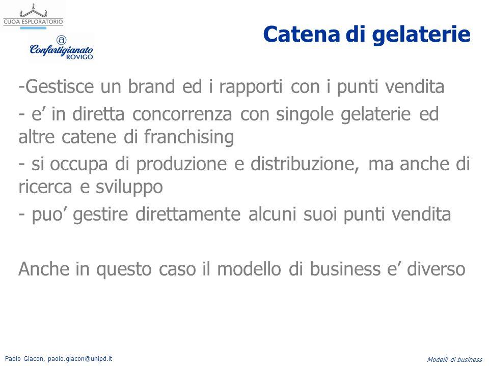 Paolo Giacon, paolo.giacon@unipd.it Modelli di business Catena di gelaterie -Gestisce un brand ed i rapporti con i punti vendita - e' in diretta conco