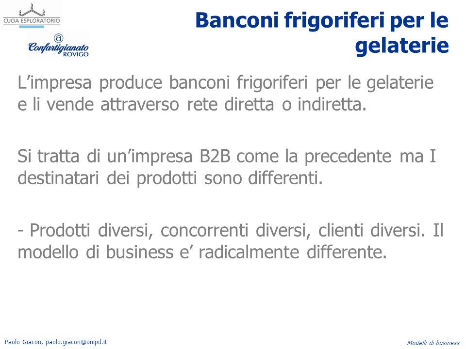 Paolo Giacon, paolo.giacon@unipd.it Modelli di business Banconi frigoriferi per le gelaterie L'impresa produce banconi frigoriferi per le gelaterie e