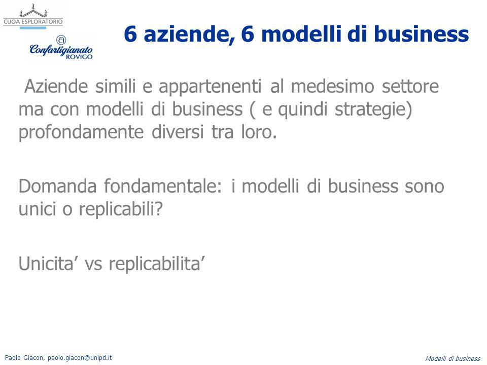 Paolo Giacon, paolo.giacon@unipd.it Modelli di business 6 aziende, 6 modelli di business Aziende simili e appartenenti al medesimo settore ma con mode