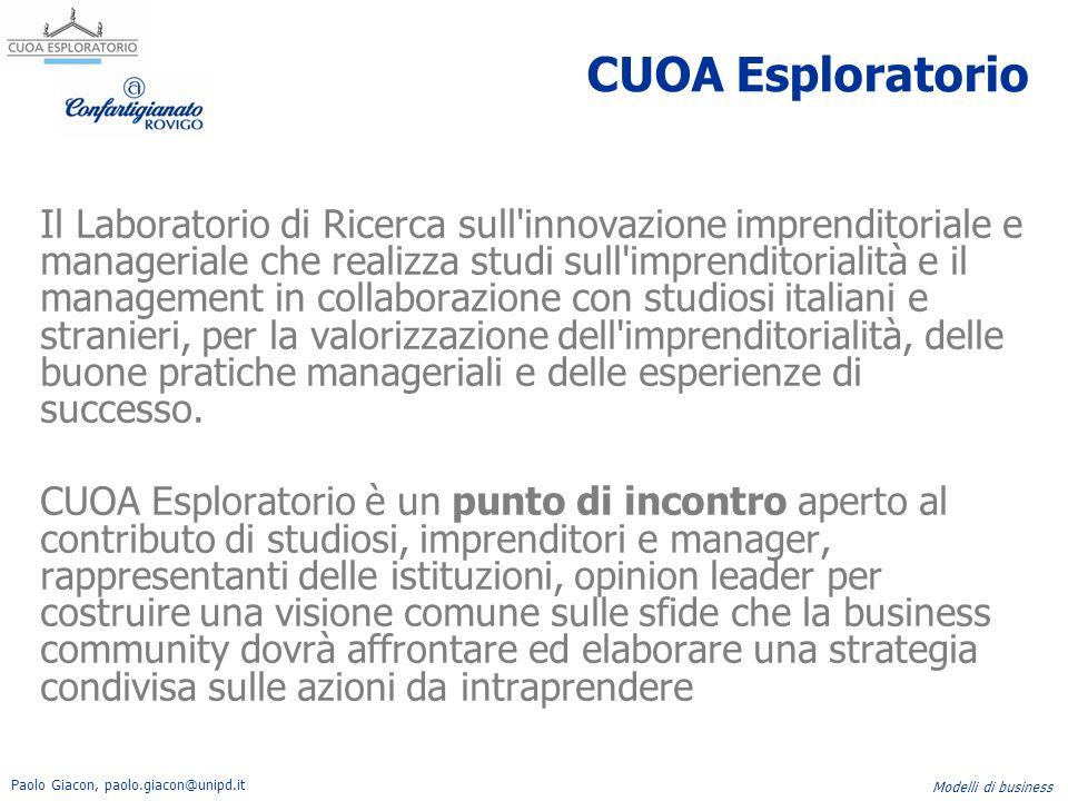 Paolo Giacon, paolo.giacon@unipd.it Modelli di business CUOA Esploratorio Il Laboratorio di Ricerca sull'innovazione imprenditoriale e manageriale che