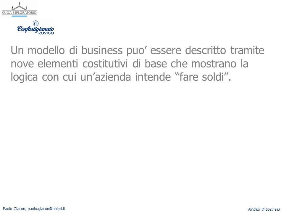 Paolo Giacon, paolo.giacon@unipd.it Modelli di business Un modello di business puo' essere descritto tramite nove elementi costitutivi di base che mos