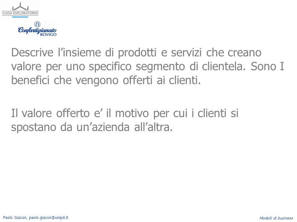 Paolo Giacon, paolo.giacon@unipd.it Modelli di business Descrive l'insieme di prodotti e servizi che creano valore per uno specifico segmento di clien