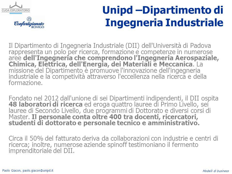 Paolo Giacon, paolo.giacon@unipd.it Modelli di business Unipd –Dipartimento di Ingegneria Industriale Il Dipartimento di Ingegneria Industriale (DII)