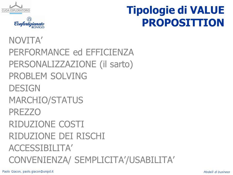 Paolo Giacon, paolo.giacon@unipd.it Modelli di business Tipologie di VALUE PROPOSITTION NOVITA' PERFORMANCE ed EFFICIENZA PERSONALIZZAZIONE (il sarto)