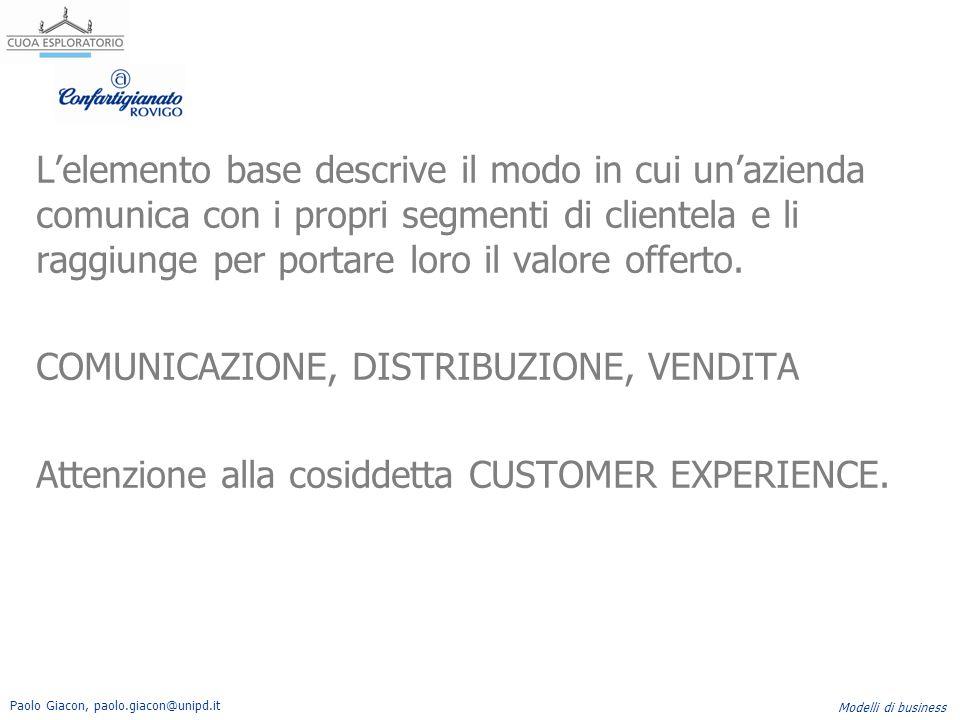 Paolo Giacon, paolo.giacon@unipd.it Modelli di business L'elemento base descrive il modo in cui un'azienda comunica con i propri segmenti di clientela