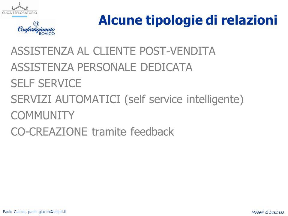 Paolo Giacon, paolo.giacon@unipd.it Modelli di business Alcune tipologie di relazioni ASSISTENZA AL CLIENTE POST-VENDITA ASSISTENZA PERSONALE DEDICATA
