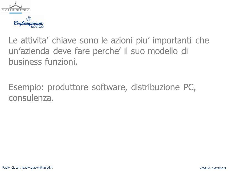 Paolo Giacon, paolo.giacon@unipd.it Modelli di business Le attivita' chiave sono le azioni piu' importanti che un'azienda deve fare perche' il suo mod