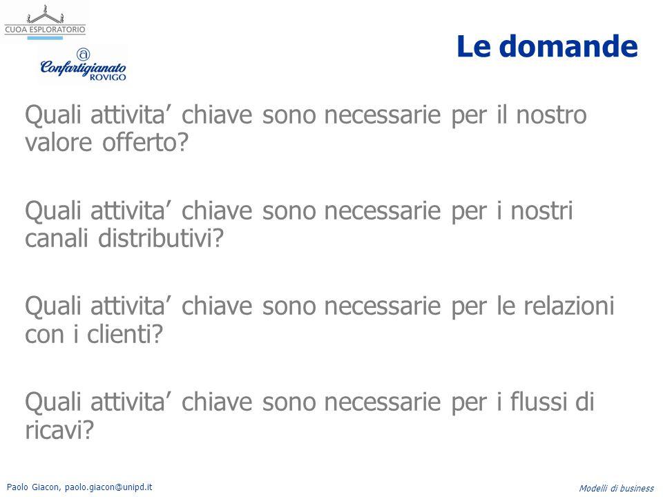 Paolo Giacon, paolo.giacon@unipd.it Modelli di business Le domande Quali attivita' chiave sono necessarie per il nostro valore offerto? Quali attivita