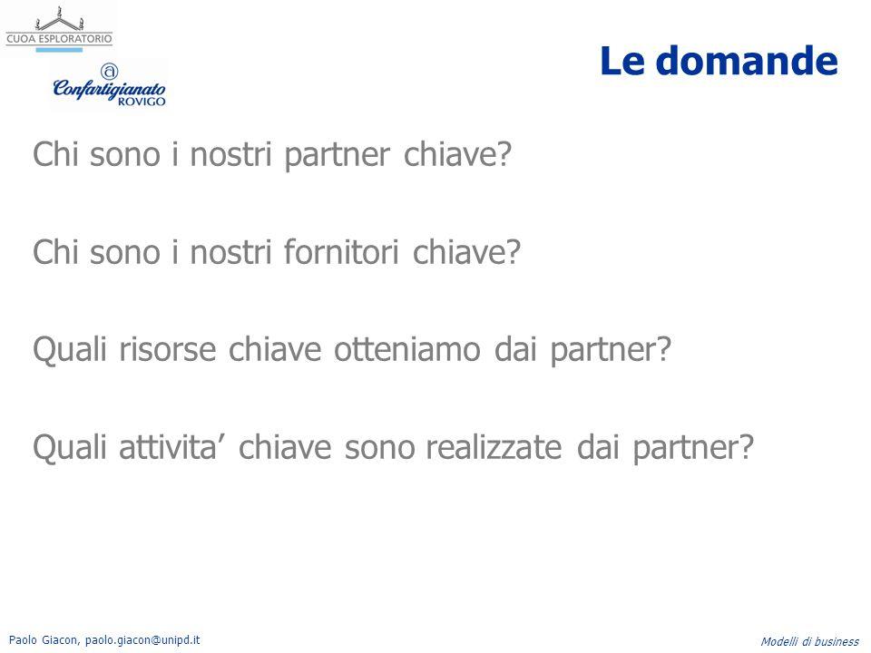 Paolo Giacon, paolo.giacon@unipd.it Modelli di business Le domande Chi sono i nostri partner chiave? Chi sono i nostri fornitori chiave? Quali risorse