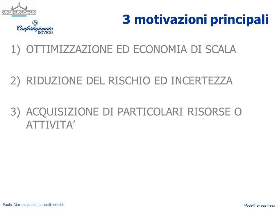 Paolo Giacon, paolo.giacon@unipd.it Modelli di business 3 motivazioni principali 1)OTTIMIZZAZIONE ED ECONOMIA DI SCALA 2)RIDUZIONE DEL RISCHIO ED INCE