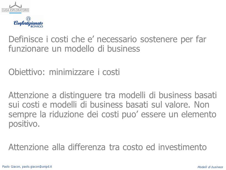 Paolo Giacon, paolo.giacon@unipd.it Modelli di business Definisce i costi che e' necessario sostenere per far funzionare un modello di business Obiett