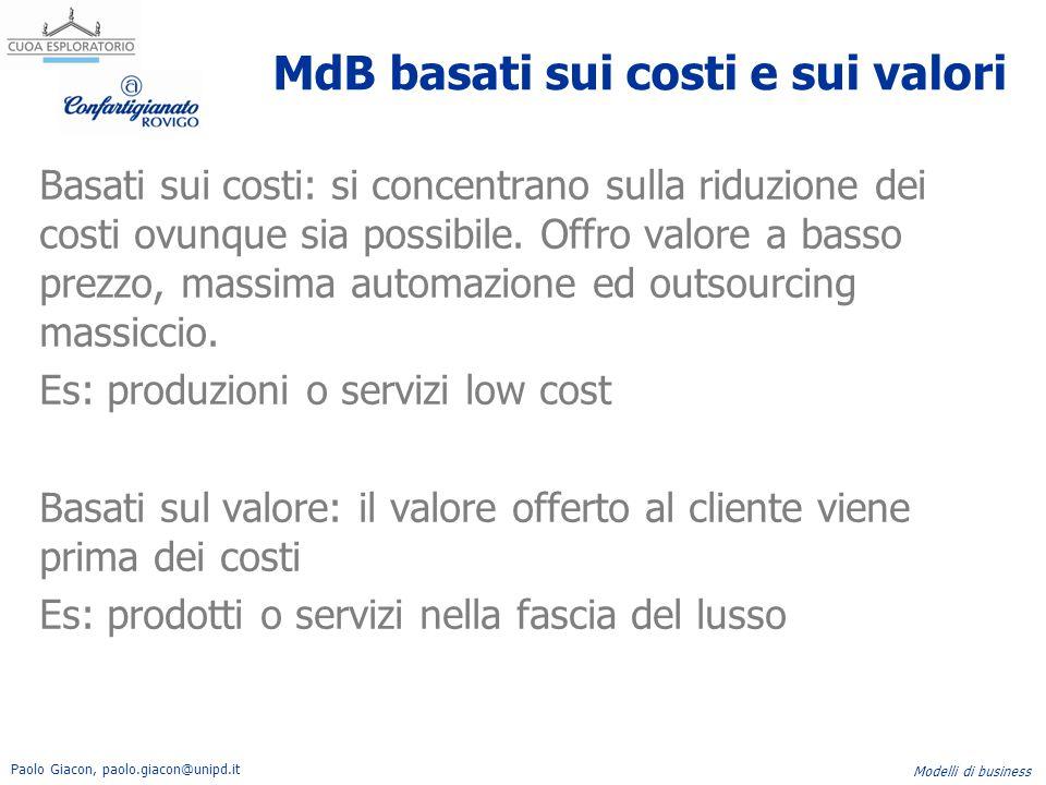 Paolo Giacon, paolo.giacon@unipd.it Modelli di business MdB basati sui costi e sui valori Basati sui costi: si concentrano sulla riduzione dei costi o