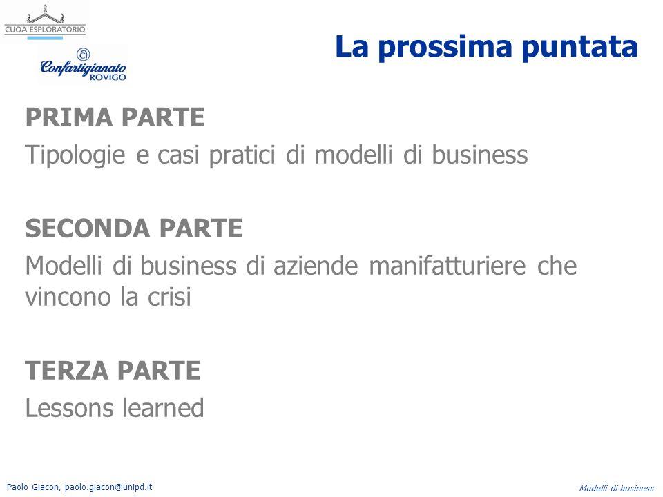 Paolo Giacon, paolo.giacon@unipd.it Modelli di business La prossima puntata PRIMA PARTE Tipologie e casi pratici di modelli di business SECONDA PARTE