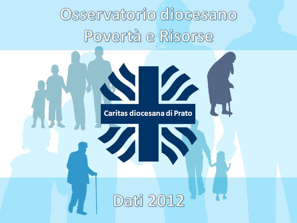Caritas diocesana di Prato