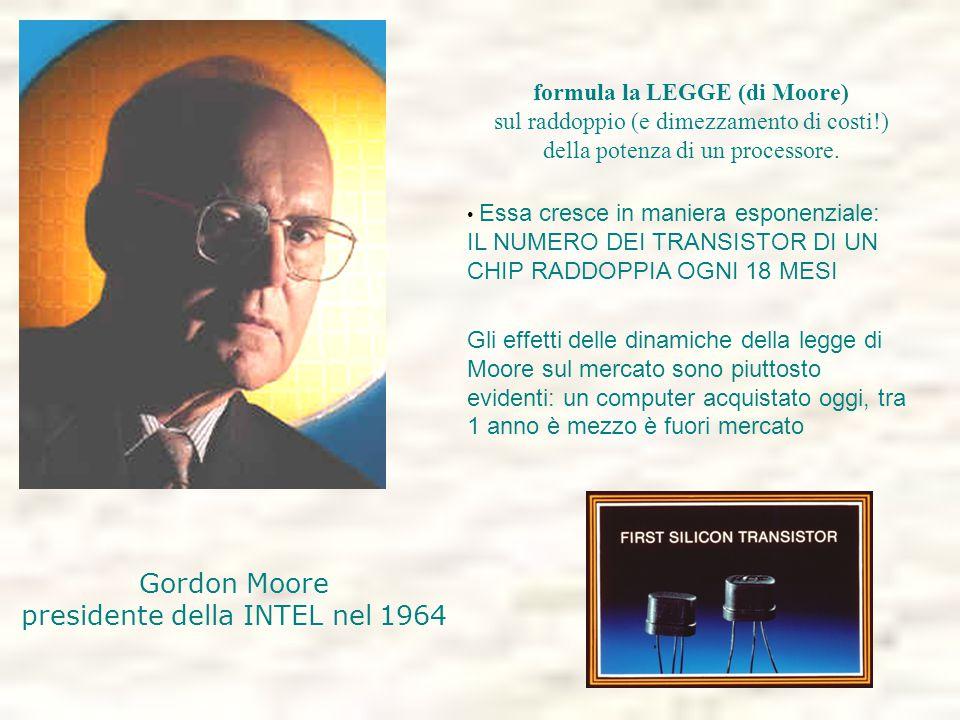 Gordon Moore presidente della INTEL nel 1964 formula la LEGGE (di Moore) sul raddoppio (e dimezzamento di costi!) della potenza di un processore. Essa
