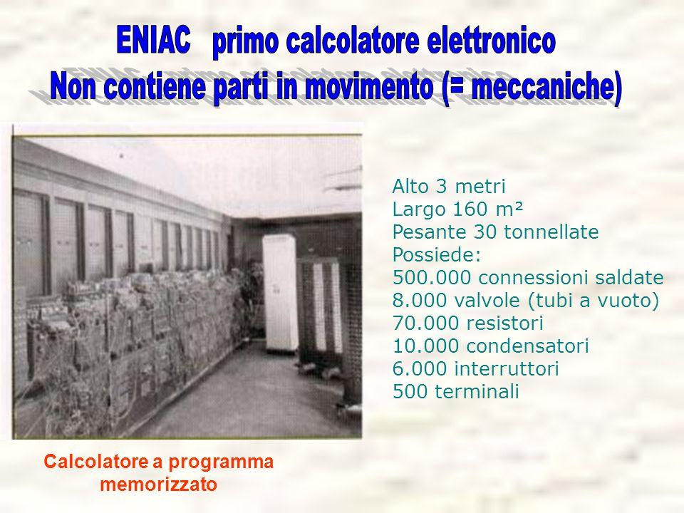 Alto 3 metri Largo 160 m² Pesante 30 tonnellate Possiede: 500.000 connessioni saldate 8.000 valvole (tubi a vuoto) 70.000 resistori 10.000 condensatori 6.000 interruttori 500 terminali Calcolatore a programma memorizzato