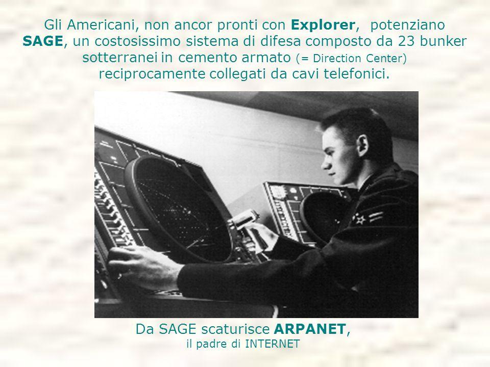 Gli Americani, non ancor pronti con Explorer, potenziano SAGE, un costosissimo sistema di difesa composto da 23 bunker sotterranei in cemento armato (= Direction Center) reciprocamente collegati da cavi telefonici.