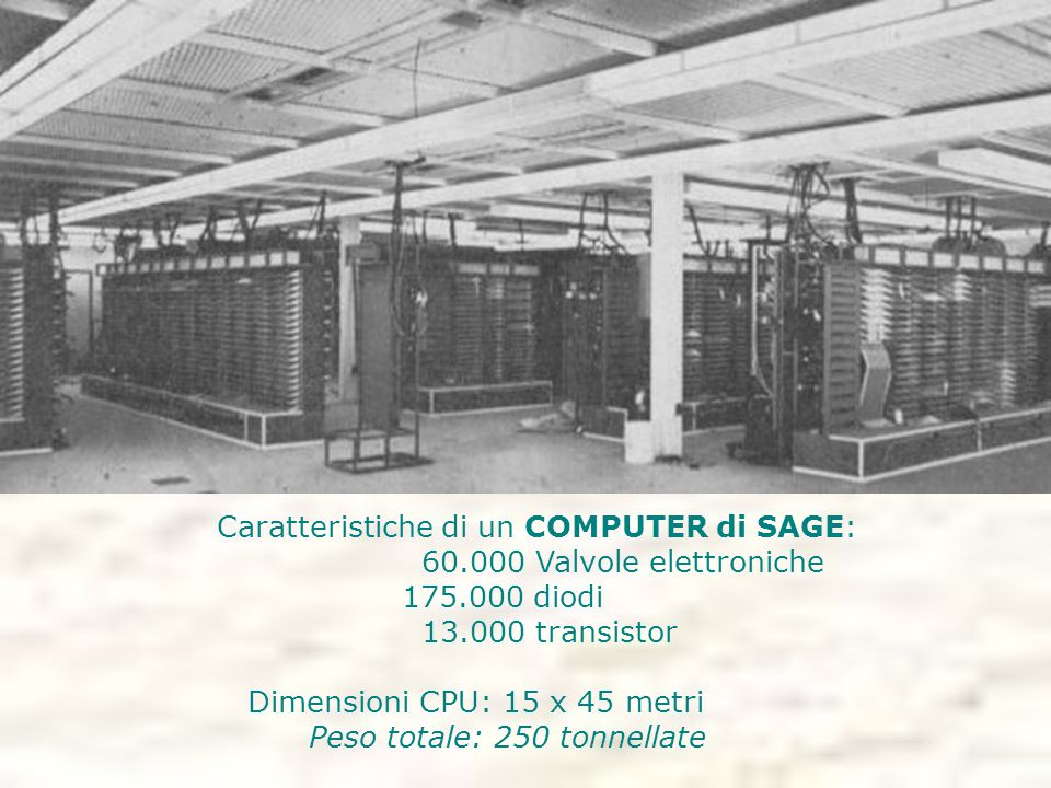 Caratteristiche di un COMPUTER di SAGE: 60.000 Valvole elettroniche 175.000 diodi 13.000 transistor Dimensioni CPU: 15 x 45 metri Peso totale: 250 tonnellate